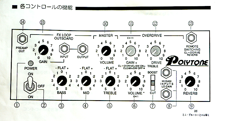 polytone-manual1
